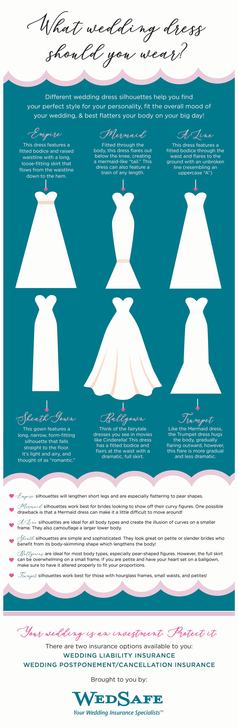 Wedding Dress Styles - An Overview and 6 Bonus Tips for Selecting the Perfect Wedding Dress!