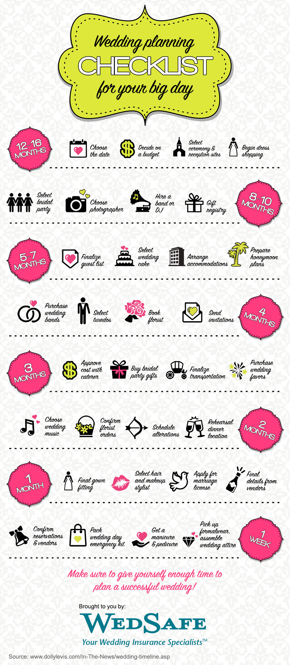 Wedding Timeline A Planning Checklist